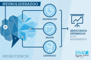 neuroliderazgo-ideamericas-4mar20151-1024x671